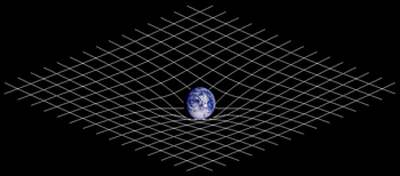 Diagram of space-time deformation due to the presence of  the Earth's mass. Source: Wikipedia