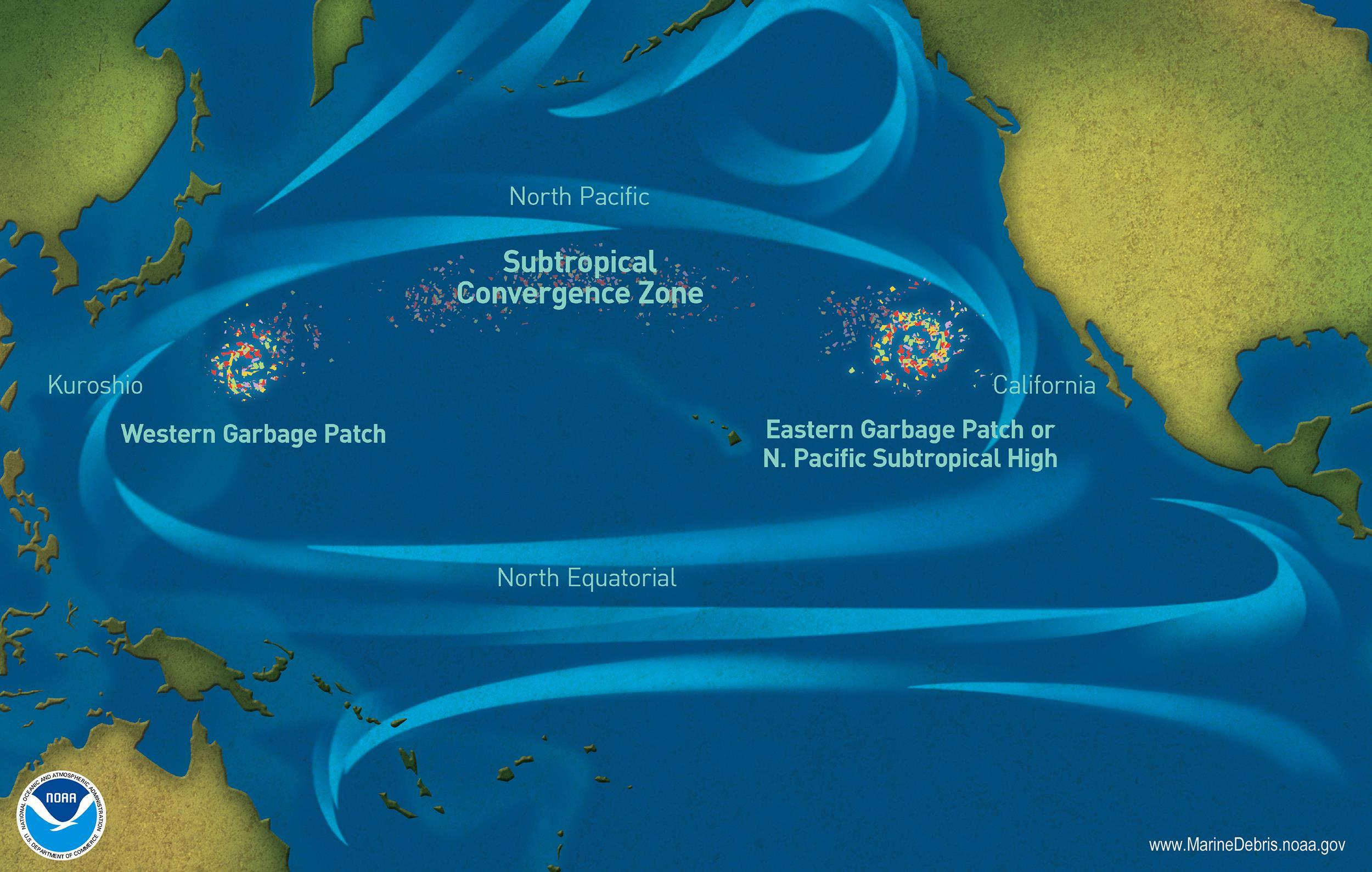 North Pacific Subtropical Vortex – the areas where waste is accumulated are highlighted (Credits NOAA)